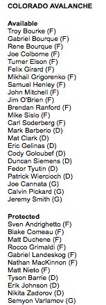 Colorado Avanlanche. Protected and Available.  #NHLExpansionDraft http...