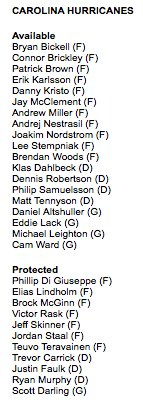 Carolina Hurricanes. Protected and Available.  #NHLExpansionDraft http...