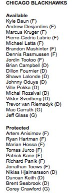 Chicago Blackhawks. Protected and Available.  #NHLExpansionDraft https...