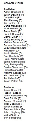 Dallas Stars.  Protected and Available.  #NHLExpansionDraft https://t....
