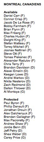 Montreal Canadiens. Protected and Available.  #NHLExpansionDraft https...