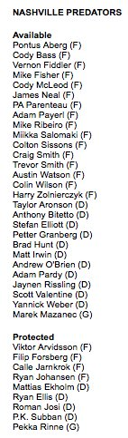Nashville Predators.  Protected and Available.  #NHLExpansionDraft htt...