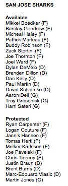 SJ Sharks.  Protected and Available.  #NHLExpansionDraft https://t.co/...