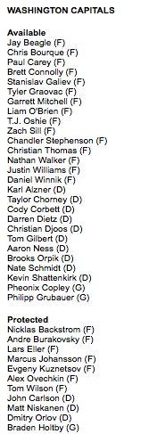 Washington Capitals.  Protected and Available.  #NHLExpansionDraft htt...
