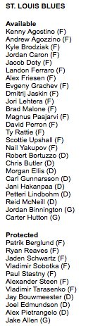 St Louis Blues.  Protected and Available.  #NHLExpansionDraft https://...