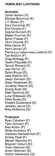 Tampa Bay Lightning. Protected and Available.  #NHLExpansionDraft http...
