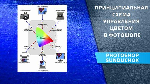 принципиальная схема накопительные водонагреватели