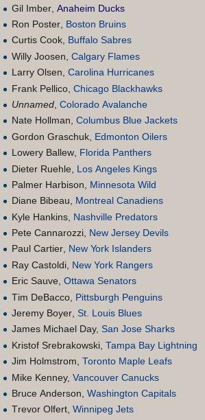 NHL organist protected list #VegasDraft @organistalert: https://t.co/K...