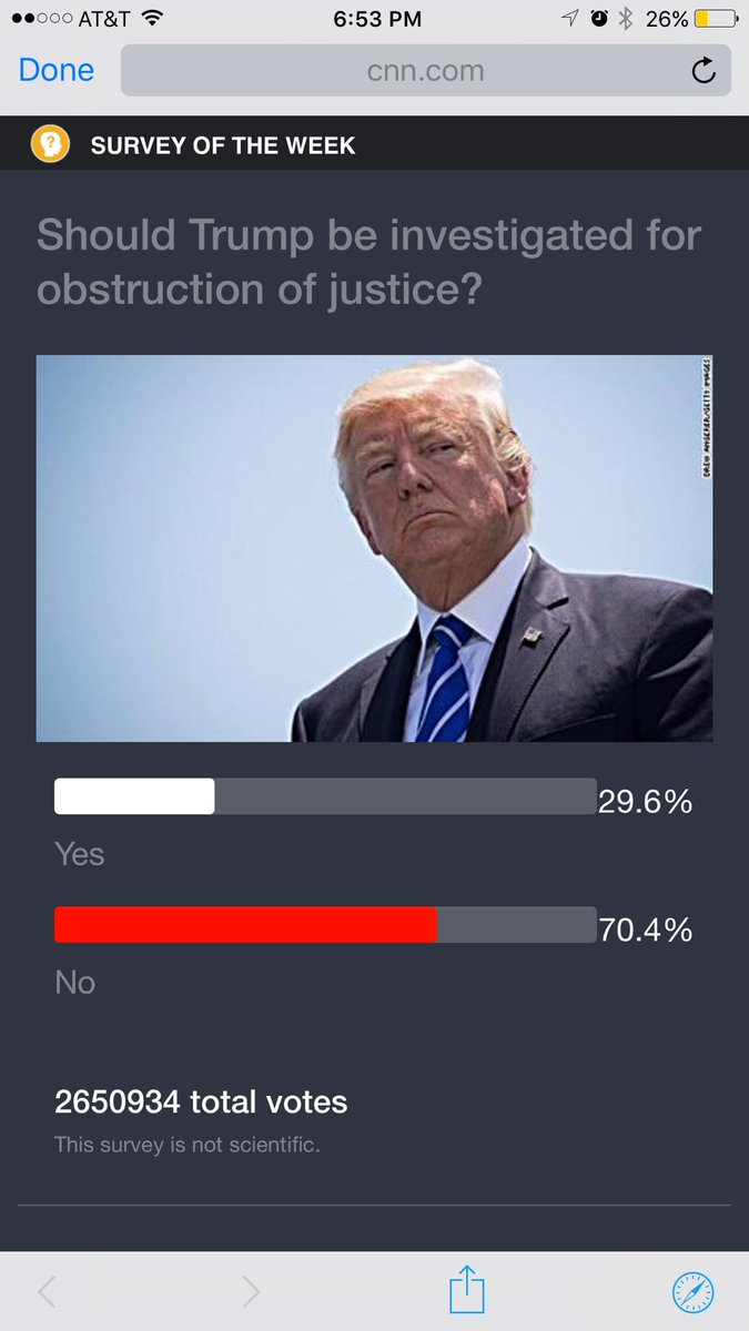 CNN about to pull poll asking if Trump should be investigated for obstruction of justice