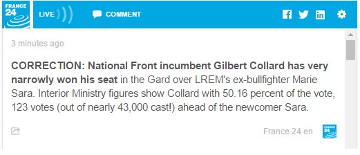 France24 just issued a correction: #FN&#39;s #Collard has narrowly WON Marie #Sara and has been re-elected as MP in #Gard / #Legislatives2017<br>http://pic.twitter.com/MDDEfHTQbO