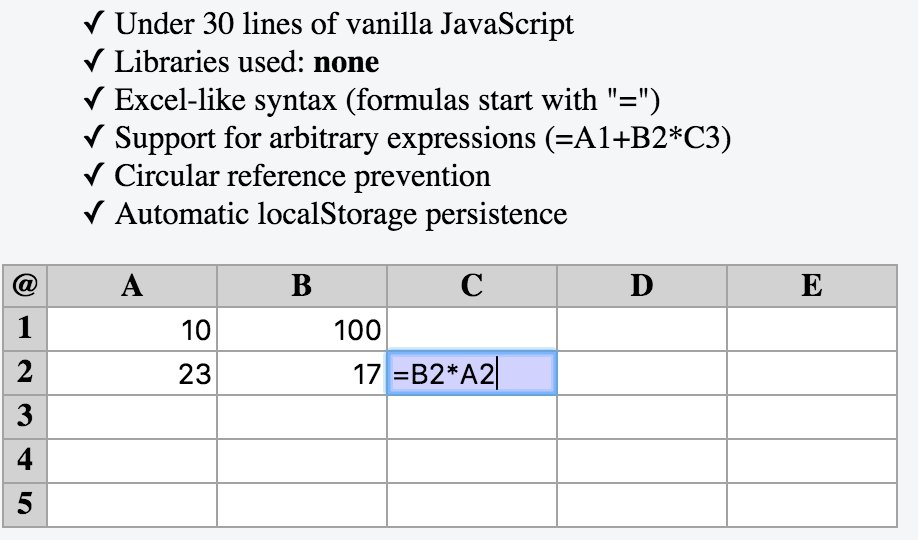 Javascript Spreadsheet With Formulas