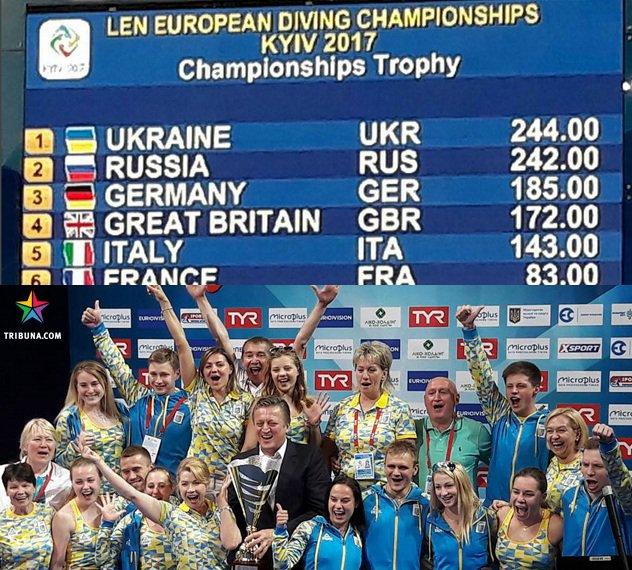 На чемпионате Европы по прыжкам в воду в Киеве Украина заняла второе место - Цензор.НЕТ 2244