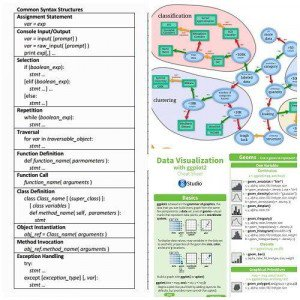 50+ Data Science and Machine Learning Cheat Sheets