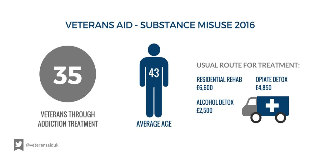 alcohol rehab veterans