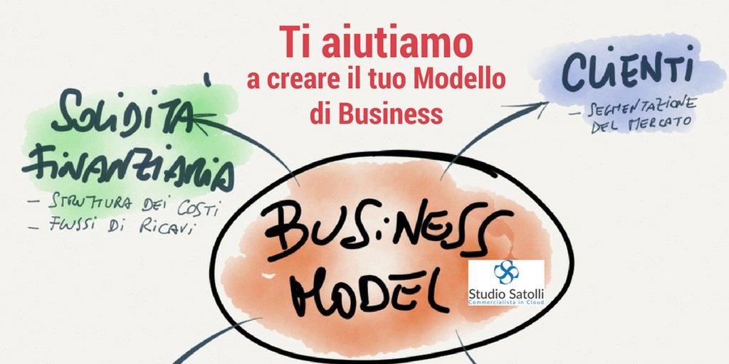 Cos'è il #BusinessModel? è un pò come dire come #fattura la tua #startup? #fondi #consulenza #strategia #impresa  https://t.co/divaDqwIr6