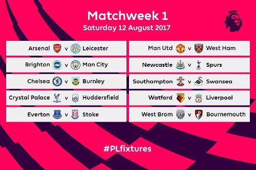 Predictor League (@PredictorLeague) | Twitter