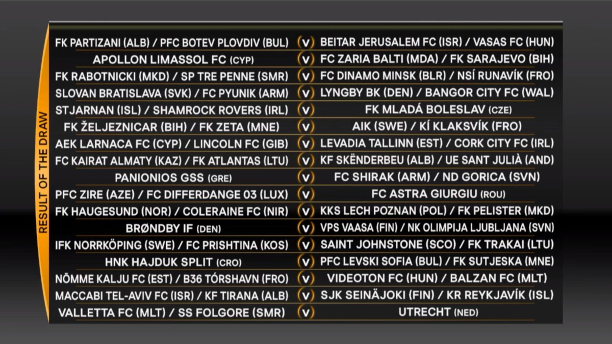 Result of the 2017/18 #UEL SECOND qualifying round draw.   Part One......