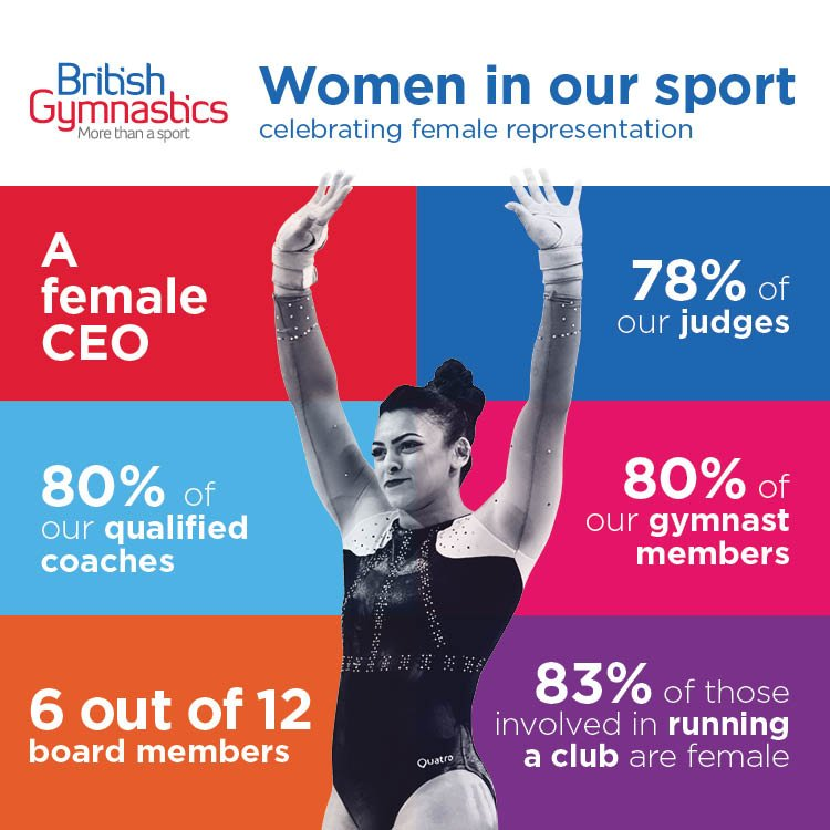 We're supporting Women's Sport Week and...