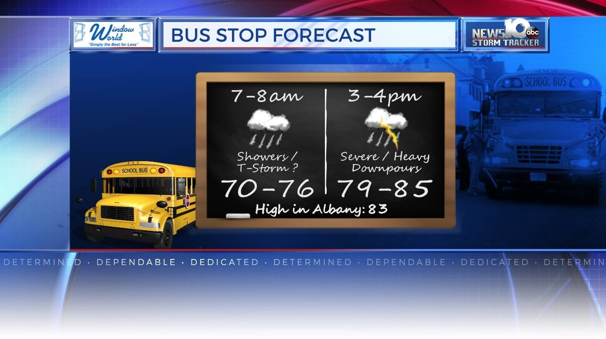 Here is today&#39;s #BusStopForecast. Spoiler alert: You&#39;ll want to pack an umbrella. #WakeUpWith10  http:// news10.com/bus-stop-forec ast/ &nbsp; … <br>http://pic.twitter.com/2tXjMEoqbU