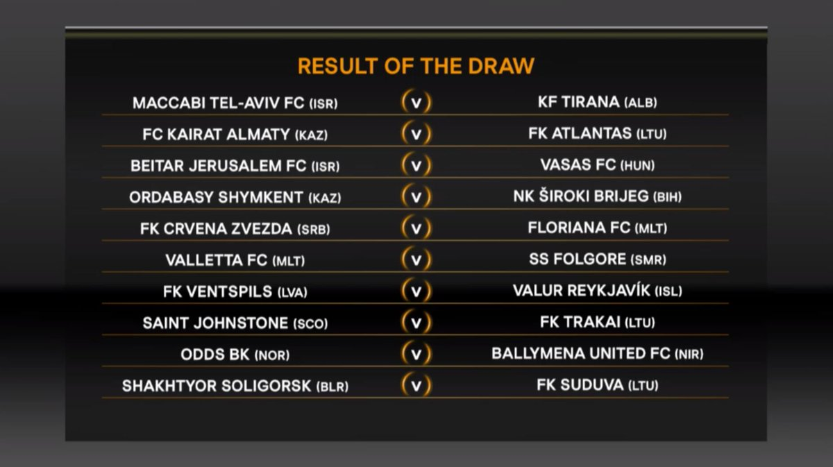 The first fixtures of the first qualifying round draw are confirmed...  #UELdraw <br>http://pic.twitter.com/6uw5DLAiqE