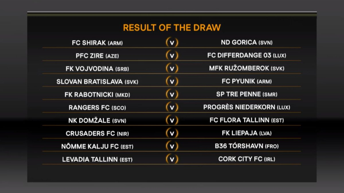 The third set of #UEL first qualifying round draw fixtures are confirm...
