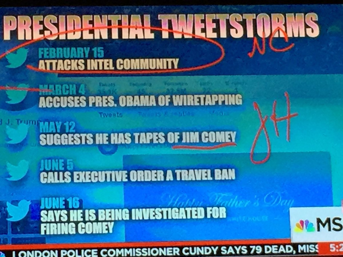 Top 5 Trump tweets that could sink him, with or without the #trumpRussia investigation. #MorningJoe  #MondayMotivaton #MarchForTruth <br>http://pic.twitter.com/6S6MQt1iLM