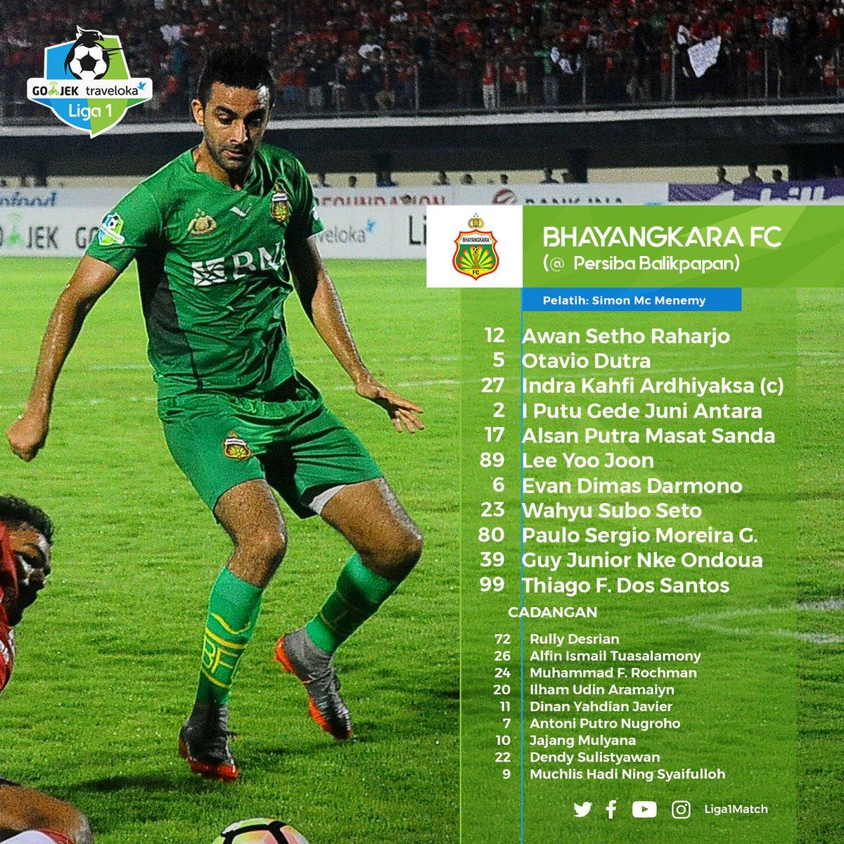 Pemain Liga Indonesia Yang Mualaf