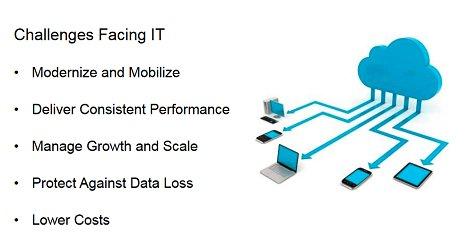 Accelerating #DigitalTransformation | @CloudExpo #DataCenter |   http:// bit.ly/2srg41J  &nbsp;  <br>http://pic.twitter.com/Il525SVVKn