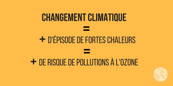 #Climat et #pollution de l'air = même combat! #Santé #enfants #Transports #critair