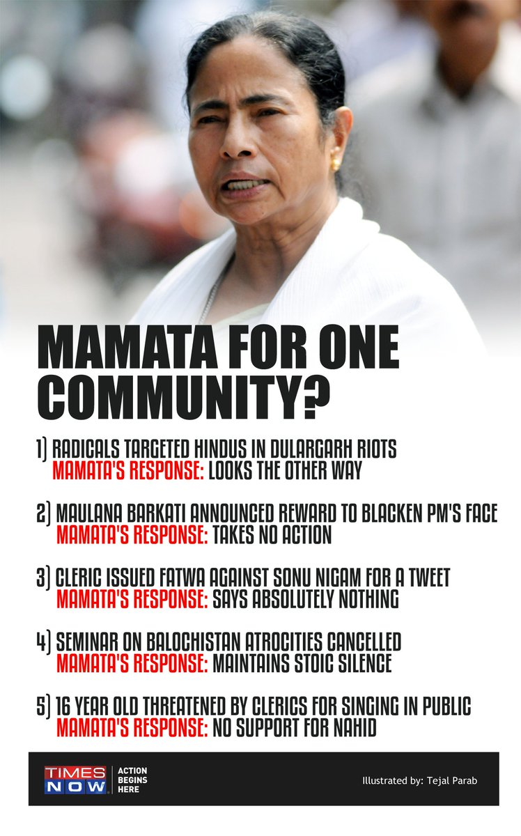 After expose, TIMES NOW asks - 'Is Mamata Banerjee really in support for one community?' Share your views with #MandirMeinBatwara