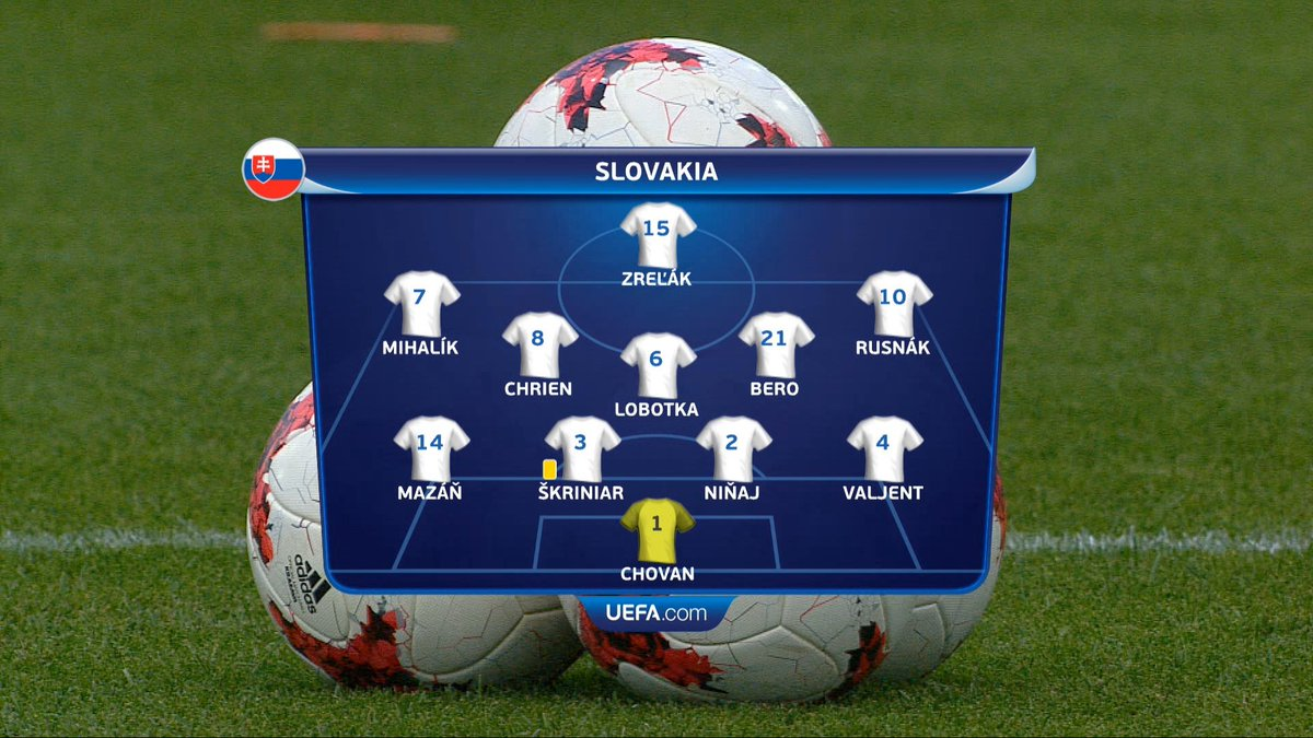 Matchday one heroes Chovan & Valjent start for Slovakia in Kielce...