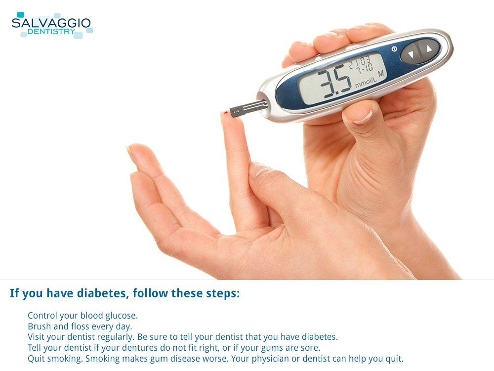 Image result for Have Diabetes? Consider These Tips To Assist You