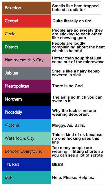How unpleasant will your tube journey home be today?  A useful guide f...