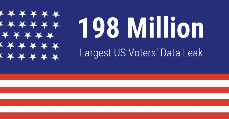 Database of Over 198 Million U.S. Voters Leaked; Data Analytics firm Left Records Exposed On Unsecured Amazon Server https://t.co/x1Z8lgPU7E