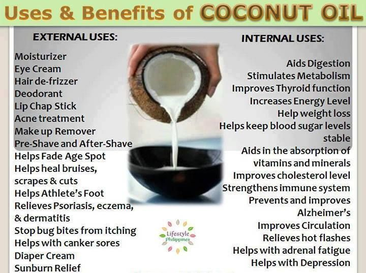 The magic of Coconut Oil #Wellness #Nutrition<br>http://pic.twitter.com/JcNk6GFC6R