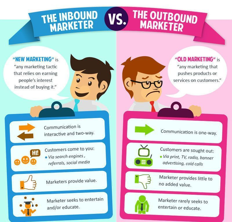 RT @StartGrowthHack Outbound #marketing vs #inboundmarketing. The best for your #startup is to use a mix of both <br>http://pic.twitter.com/PTQgJug4Tn&quot;