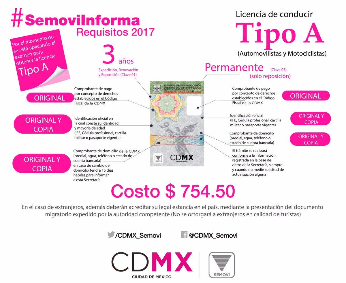 Secretaría De Movilidad Cdmx A Twitter Para Tramitar La