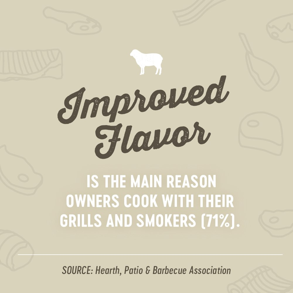 ... Hearth Patio And Barbecue Association Of Canada By American Lamb Board  Fanoflamb Twitter ...
