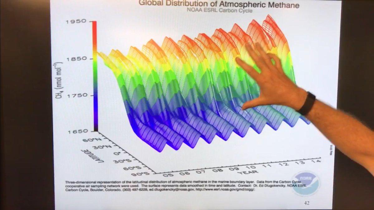Arctic Methane &amp; Jet Stream Disruption.  https:// youtu.be/dq6LKGWtHgA  &nbsp;   #climate #climatechange #globalwarming #ClimateAction #climatechangeshealth<br>http://pic.twitter.com/YOXAnuuHsB
