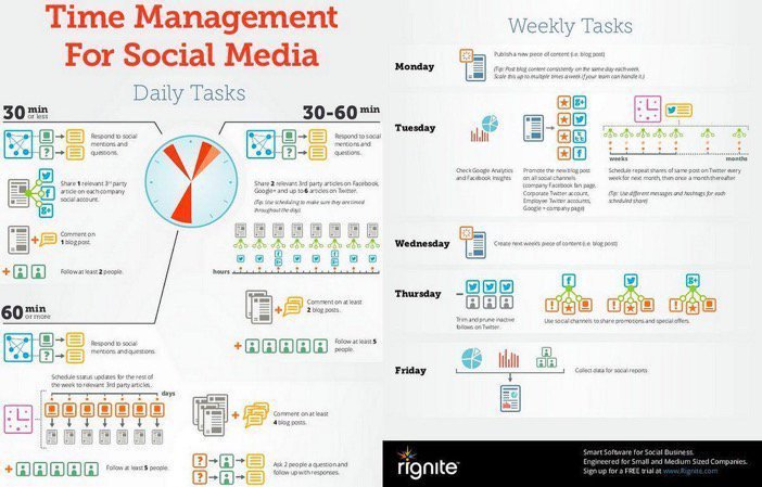 The Time Management for #SocialMedia | #GrowthHacking #makeyourownlane #defstar5 #SocialMediaMarketing #Martech #MarketingAutomation #SMM <br>http://pic.twitter.com/xdh3824PLS