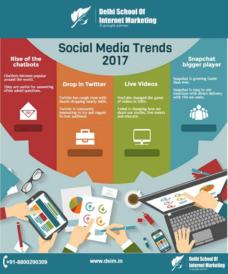 #SocialMedia Trends 2017  #socialmediamarketing #onlinemarketing #digitalmarketing #infographic #makeyourownlane #business #brand #branding <br>http://pic.twitter.com/Y5VR8EUYjc