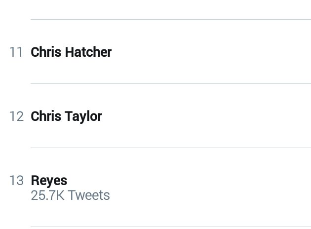 When you see #Reyes trending, and there is only one you care about. #sonofsatan #ReyesFarrow #CharleyDavidson @Darynda<br>http://pic.twitter.com/o1LNCyRWed