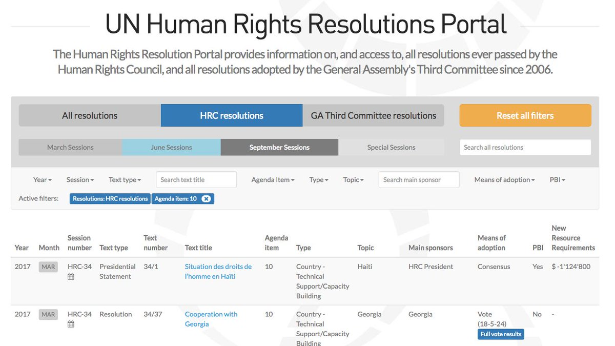 Check out our #resolutions portal ahead of #HRC35 panel debate on #Item10 today for details on all relevant texts  http://www. universal-rights.org/human-rights/h uman-rights-resolutions-portal/ &nbsp; … <br>http://pic.twitter.com/CyexirqdqJ