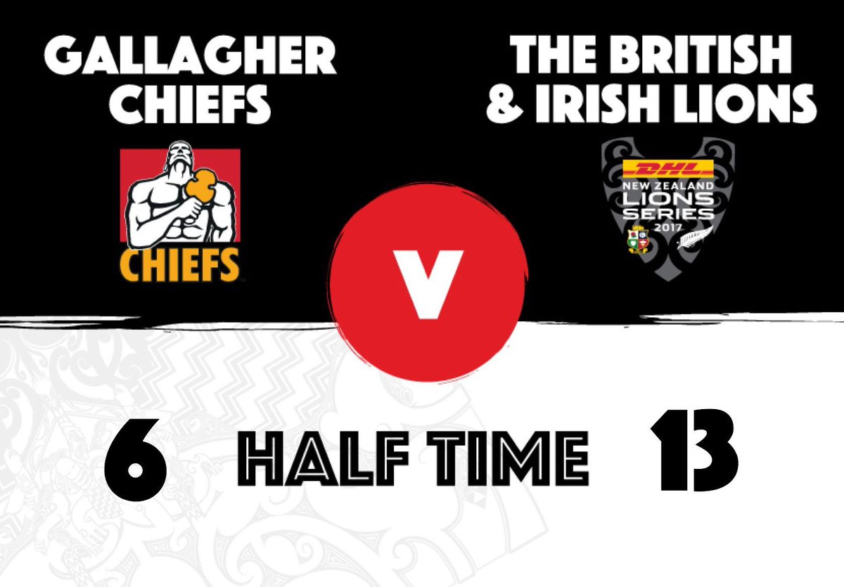 HALFTIME: We currently trail 13-6 at the break. All to play for in the...