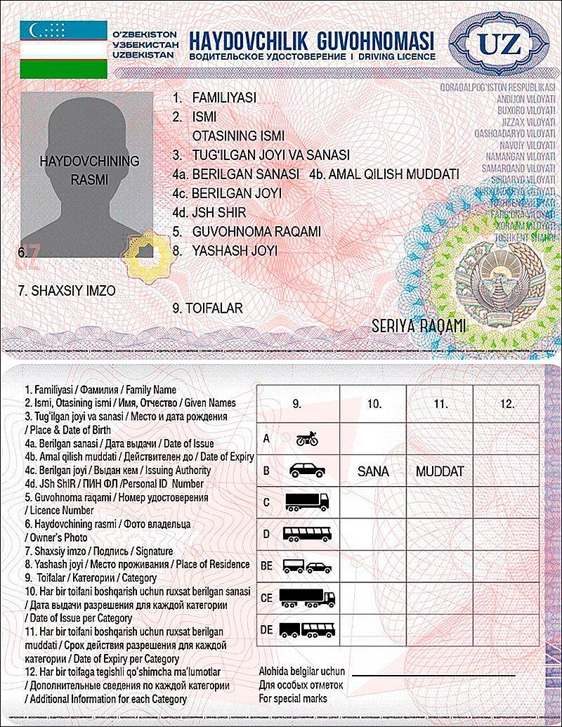 существующей клиентской водительское удостоверение узбекистана фото настолько