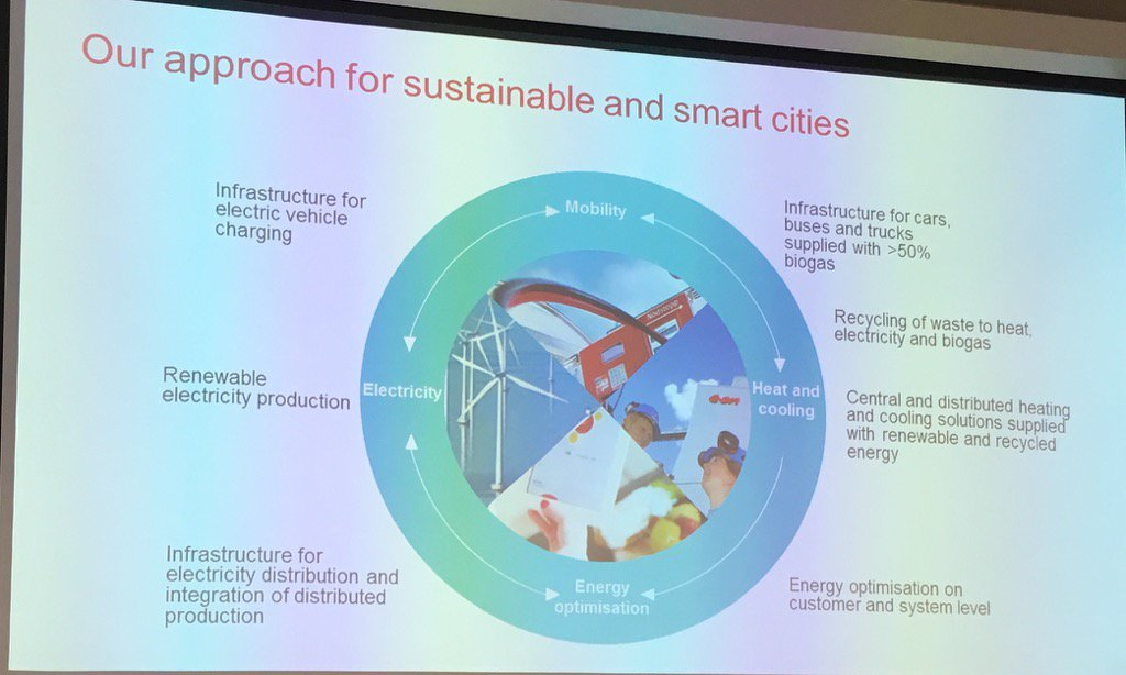 'A sustainable city relies on a series of shared wins' Petter Renberg E.on #innovation