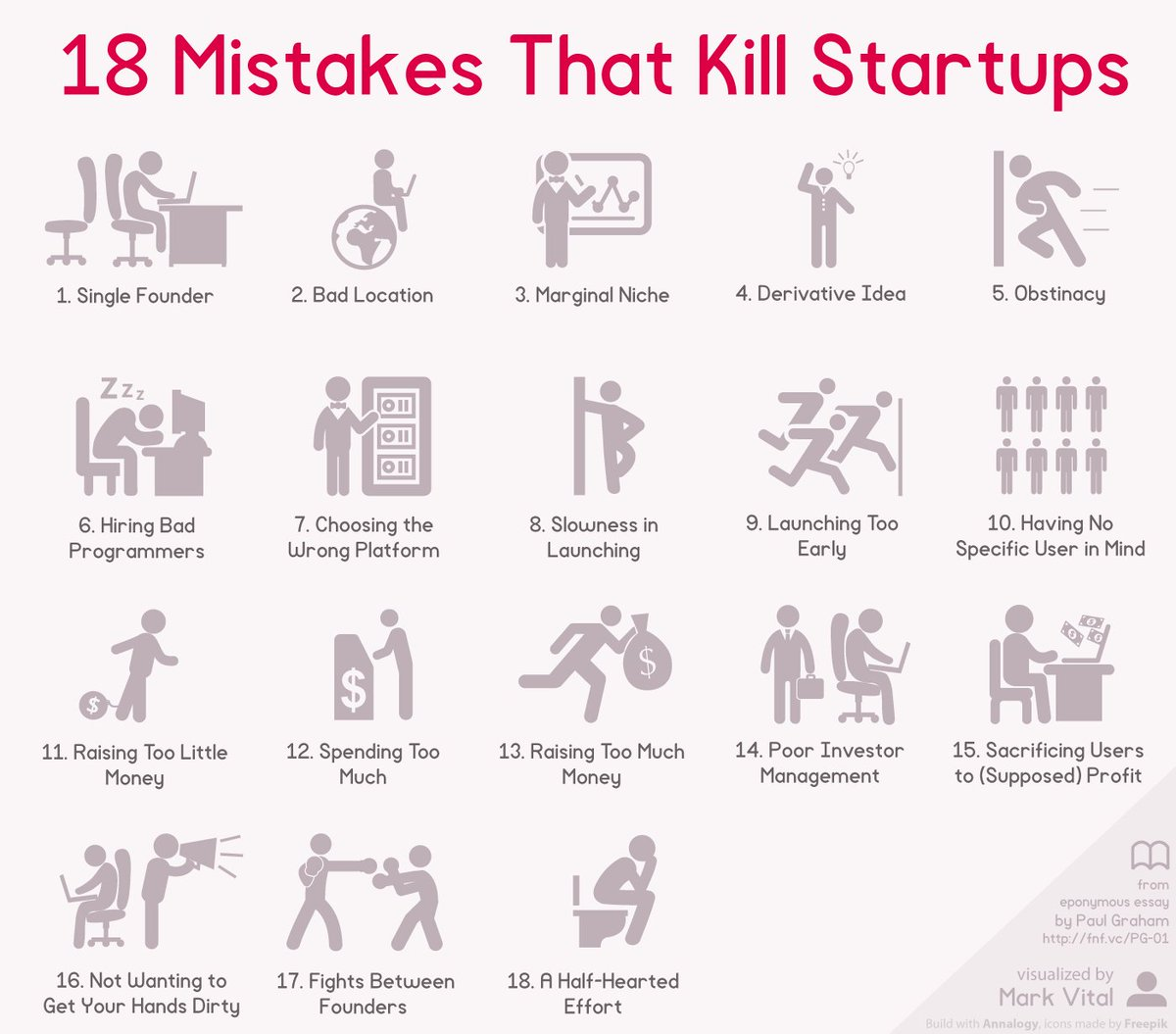 18 mistakes that kill #startup. #infographics #entrepreneurship <br>http://pic.twitter.com/TVQhN1wE5G