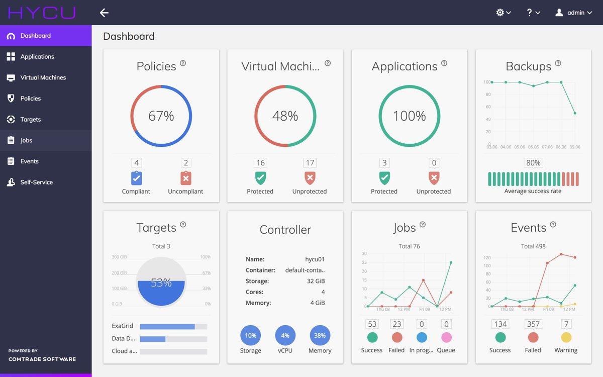 RT ComtradeSoftw: Introducing #HYCU, First purpose-built data protection for #Nutanix Enterprise Cloud Platform #H… <br>http://pic.twitter.com/klk8UfcQzx
