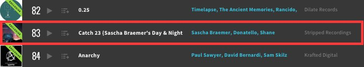 #83 @beatport Top 100 #TechHouse Releases  Donatello, @shaneblackshaw Catch 23 {@saschabraemer Rmxs} Buy:  http:// bit.ly/2sTSdaF  &nbsp;  <br>http://pic.twitter.com/0LtfW1zW8F