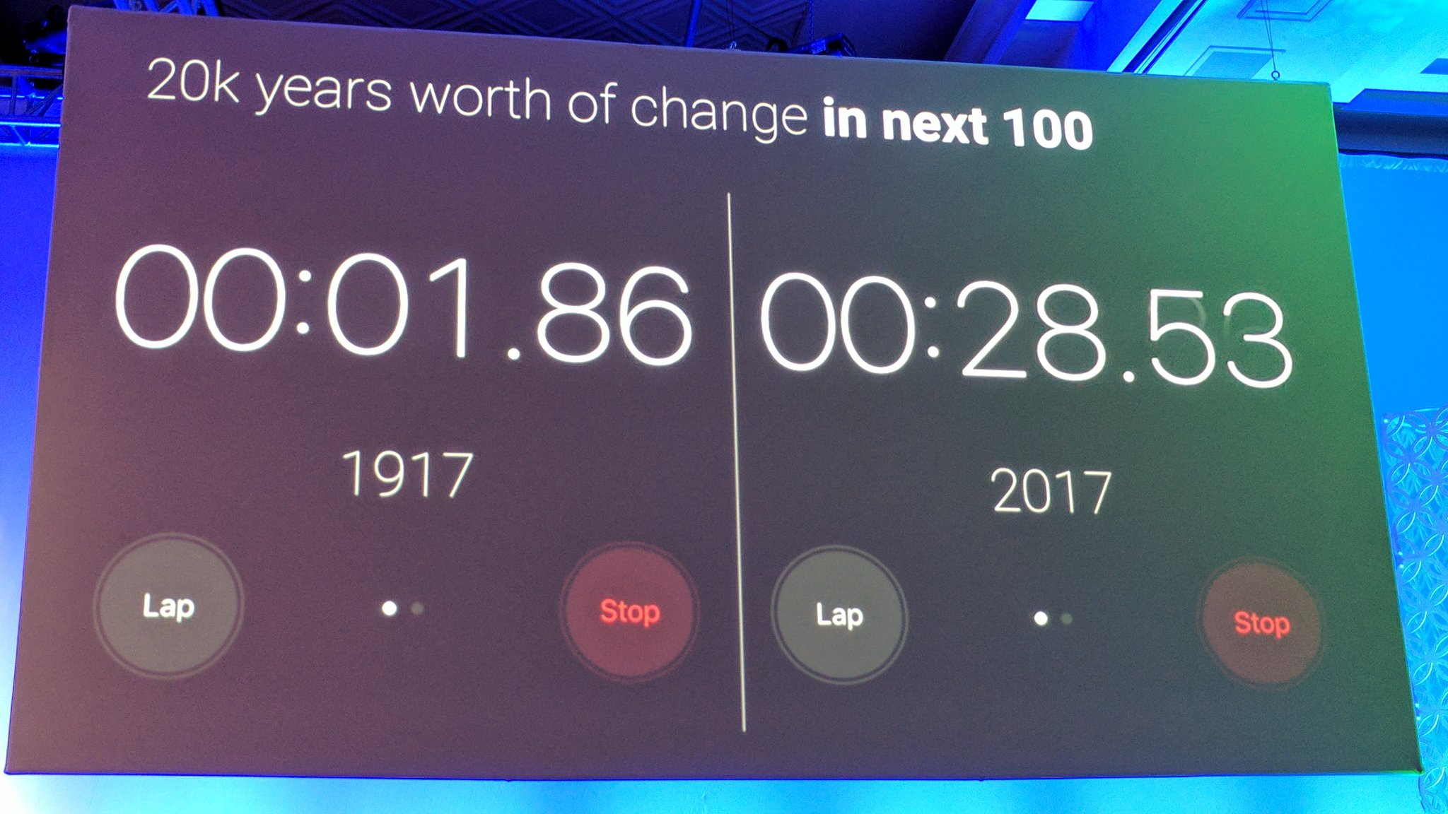 Nielsen -  we will see 20k years of change in the next 100 years. #FFComm17 https://t.co/WgroDf7oXD